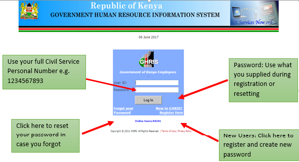 Government Human Resource Information System (GHRIS)
